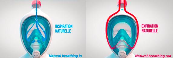 easybreath-respiration
