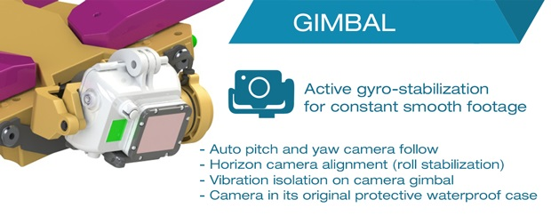 Footage is stable thanks to a 2 axis gyro-stabilized gimbal. Photo from Helico.