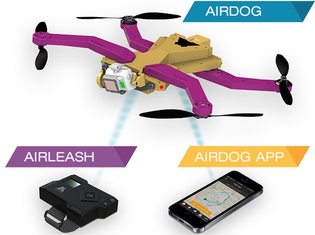 The tech behind AirDog. photo from Helico.
