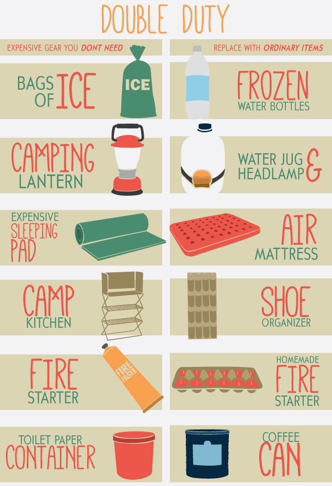 Simplification Is The Key To Creating A Relaxed Camping Atmosphere Reduce Clutter Around Campsite And Shorten Your Packing List By Bringing Few