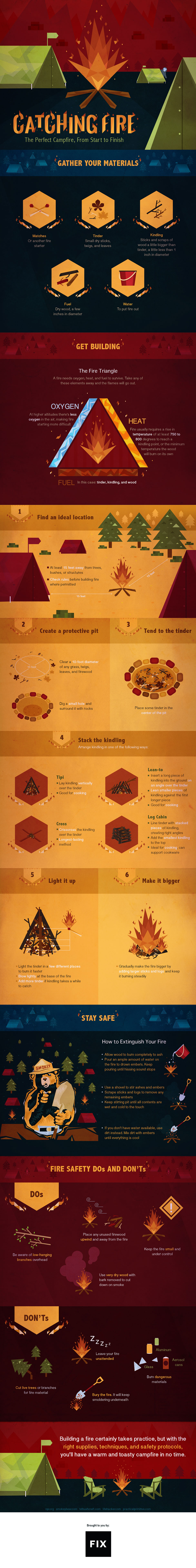 how-to-campfire