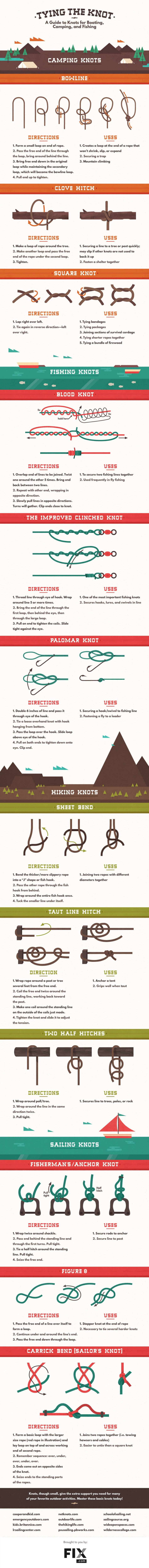 knot-tying-guide