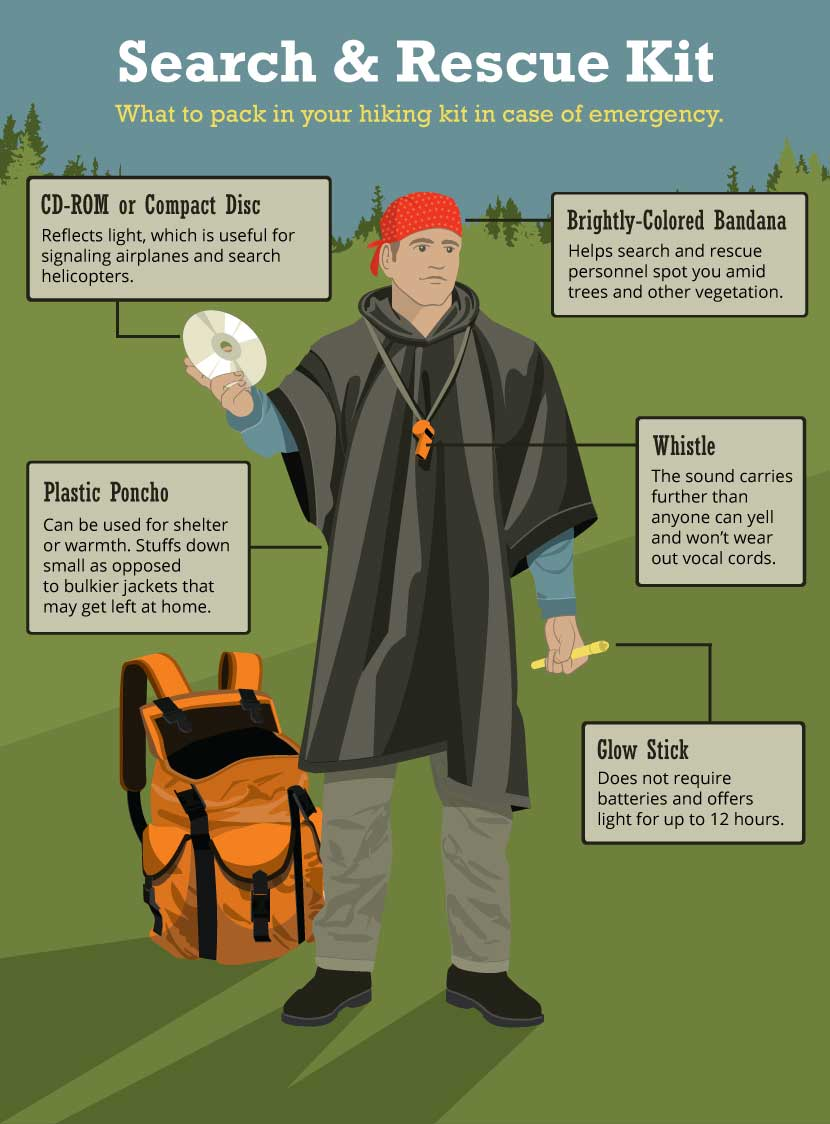 search-and-rescue-kit