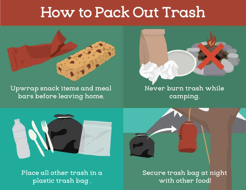 how-to-pack-out-trash