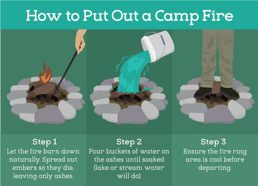 how-to-put-out-a-campfire