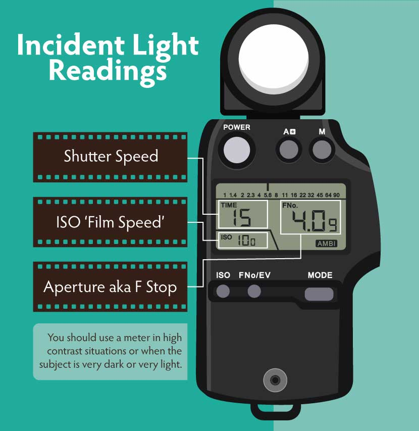 incident-light-readings