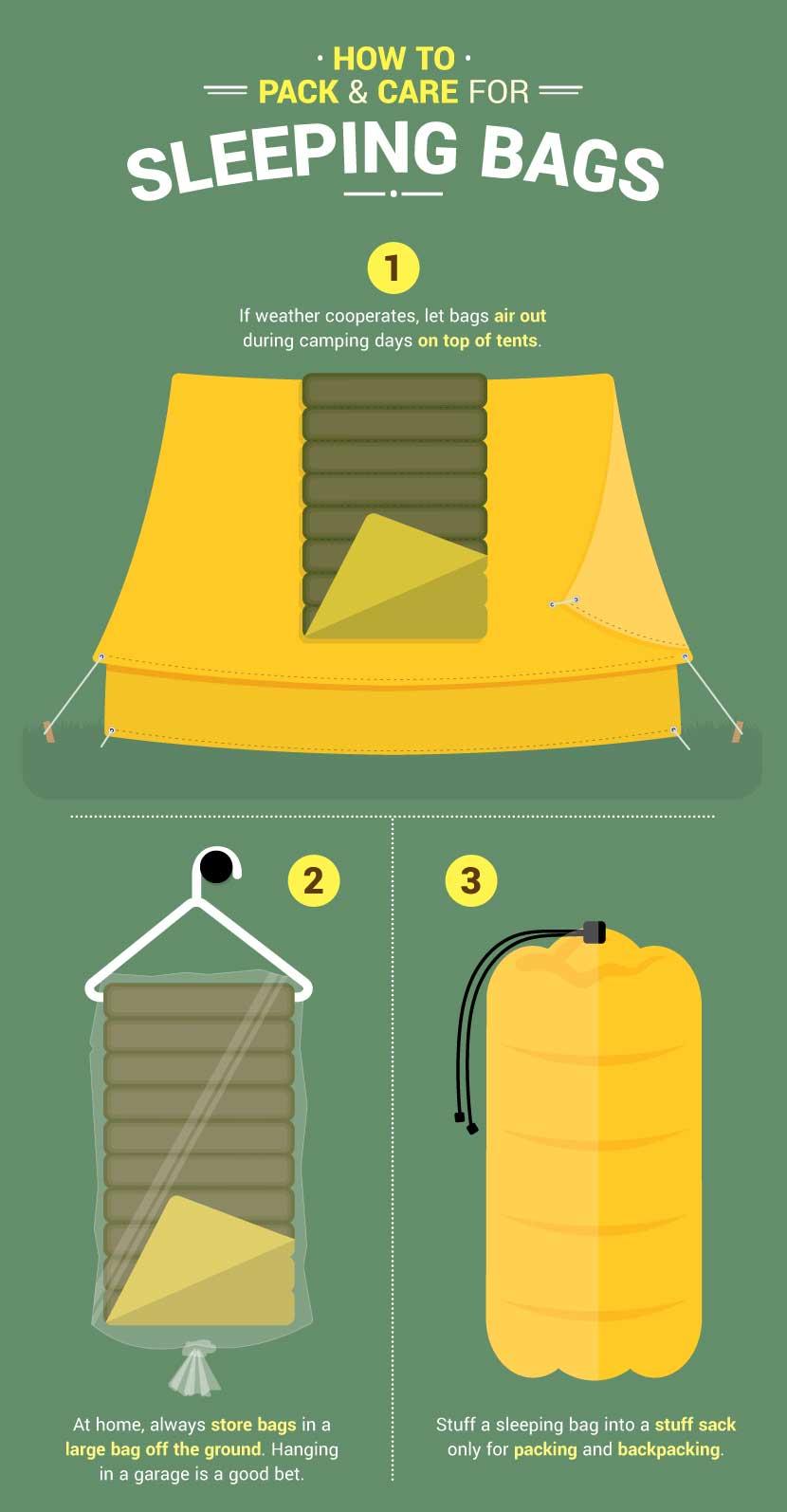 pack-care-sleeping-bags