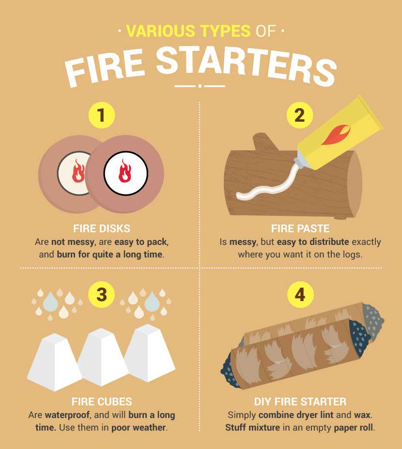 types-of-fire-starters
