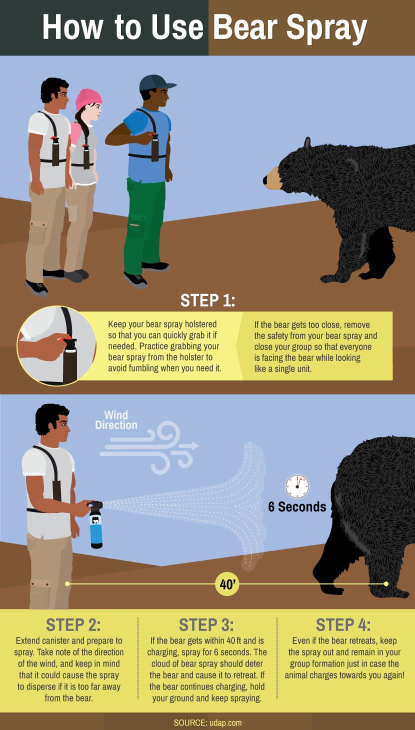 how to carry bear spray