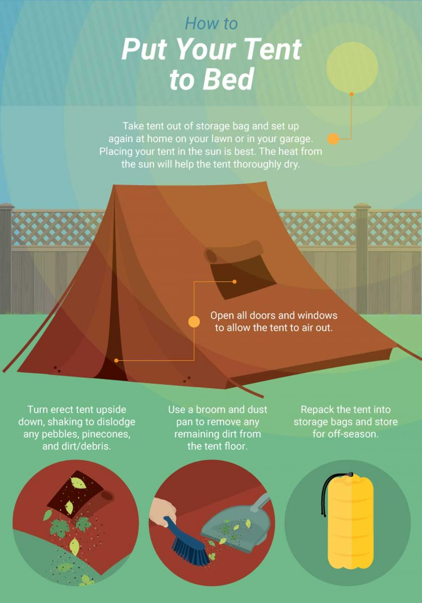 put-your-tent-to-bed