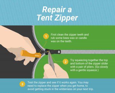 sc 1 st  ADAPT Network & repair-tent-zipper