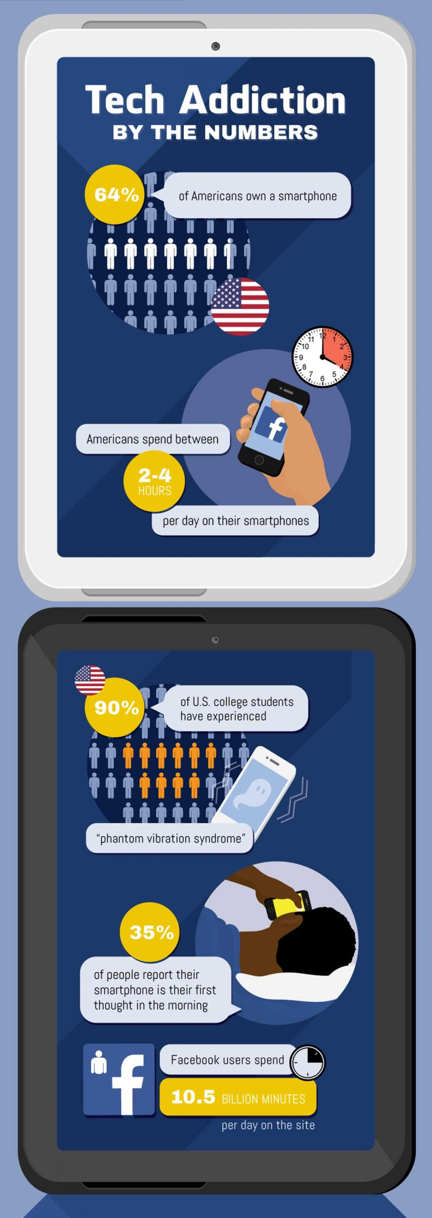tech-addiction-by-the-numbers