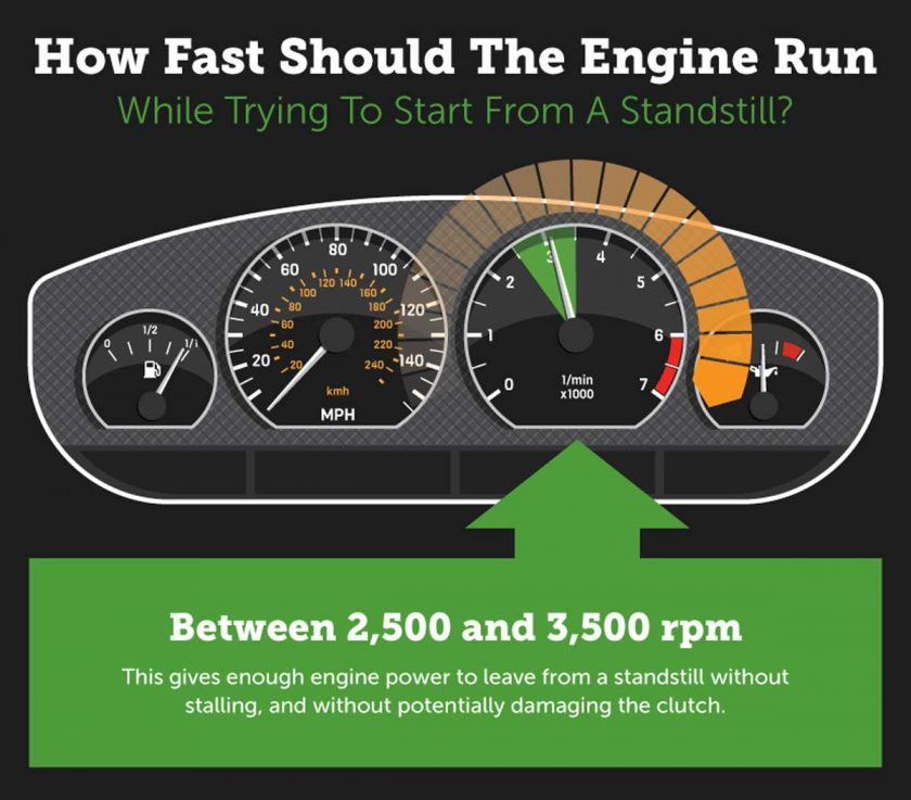 engine-speed