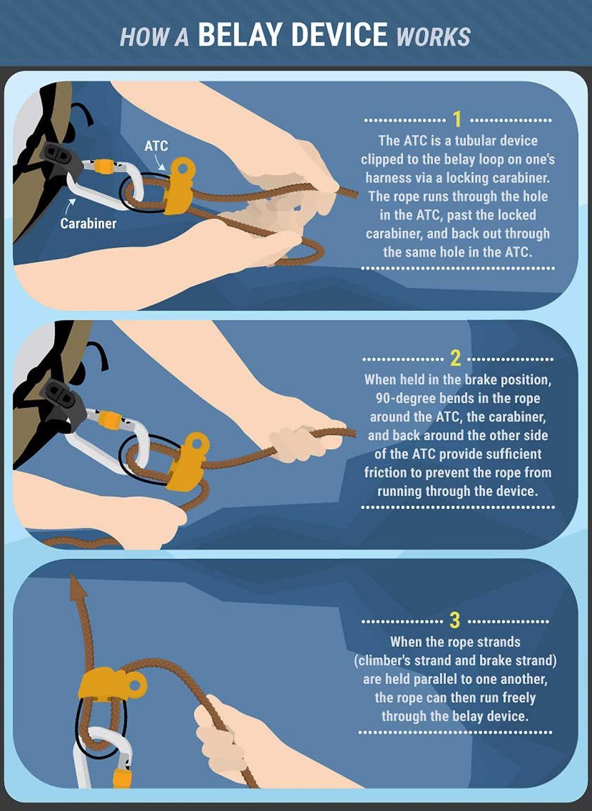 how-a-belay-device-works