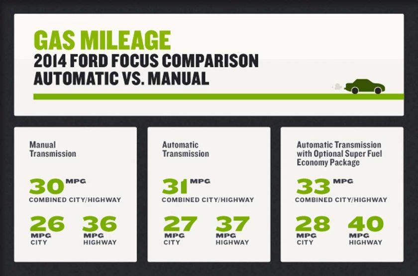manual-vs-auto-2