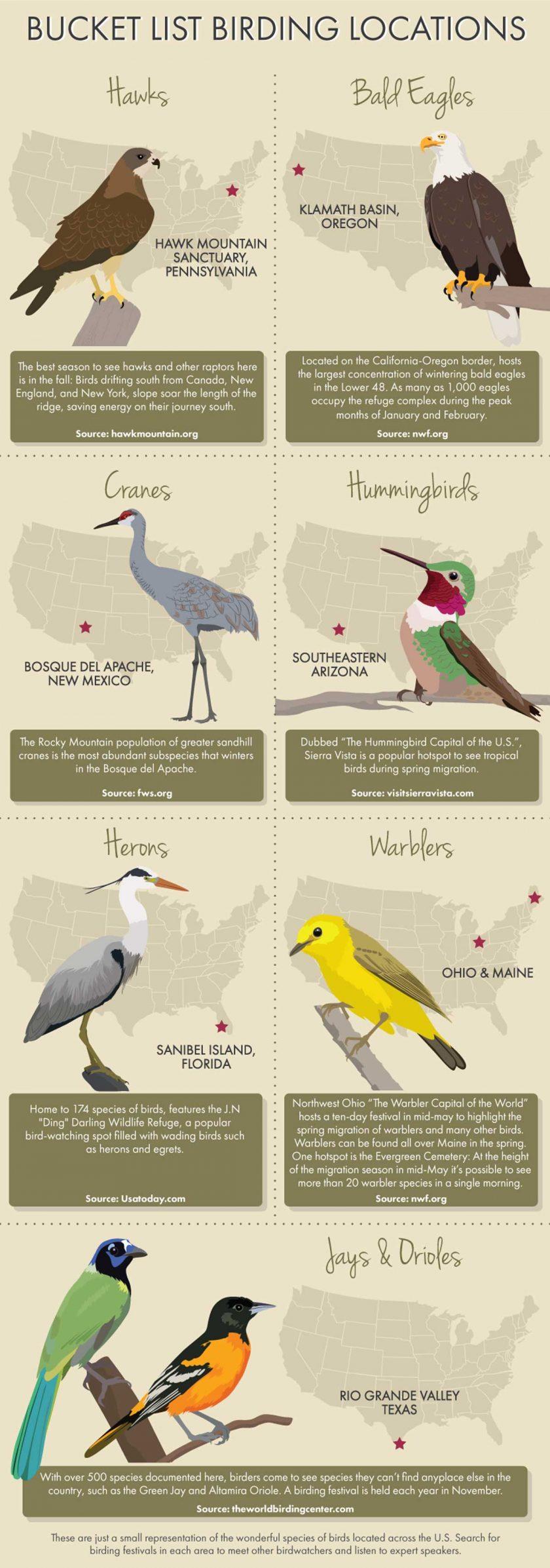 best-birding-locations