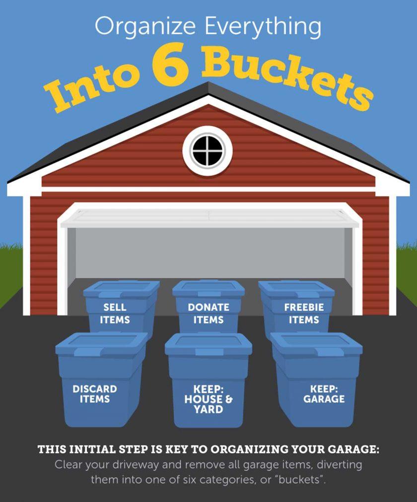 garage-organise-guide-buckets