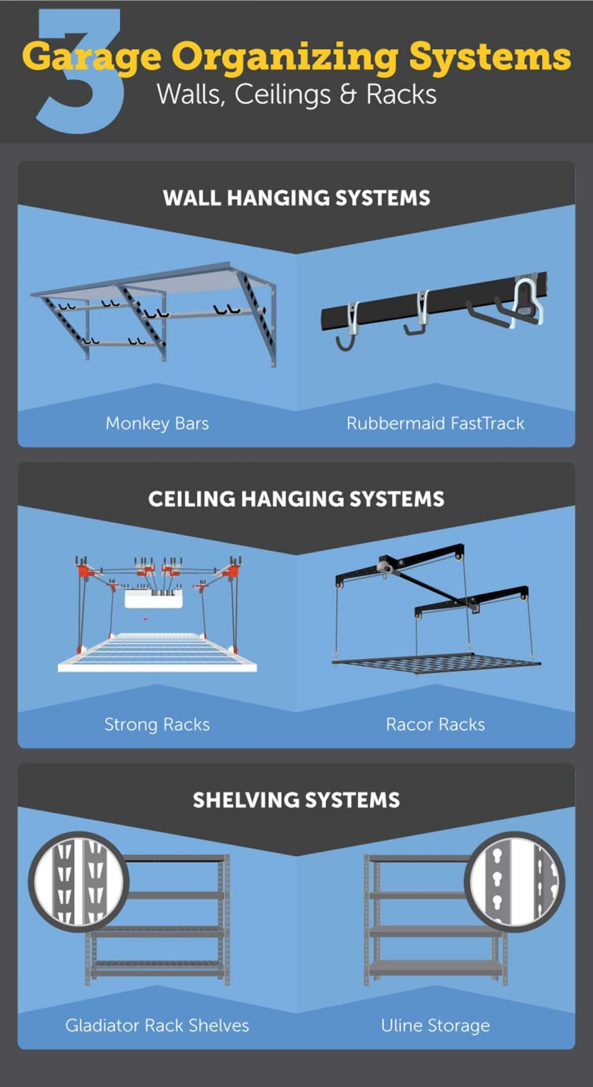 garage-organise-guide-systems