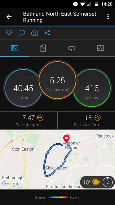 GPS tracking data recorded on my Garmin Forerunner 45